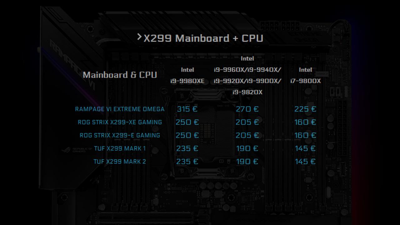 Asus Cashback auf X299-Mainboards von 145 Euro bis 315 Euro