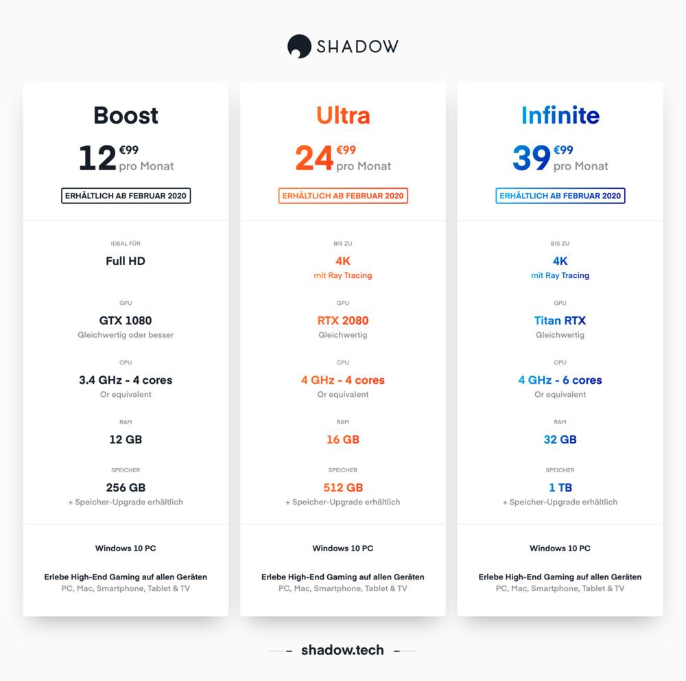 Boost, Ultra und Infinite – die drei neuen Abos von Shadow by Blade