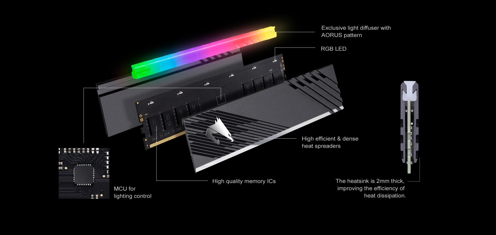 Gigabyte Aorus RGB - Design