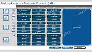 Intel XTU: Software unterstützt bereits Comet Lake für den Desktop