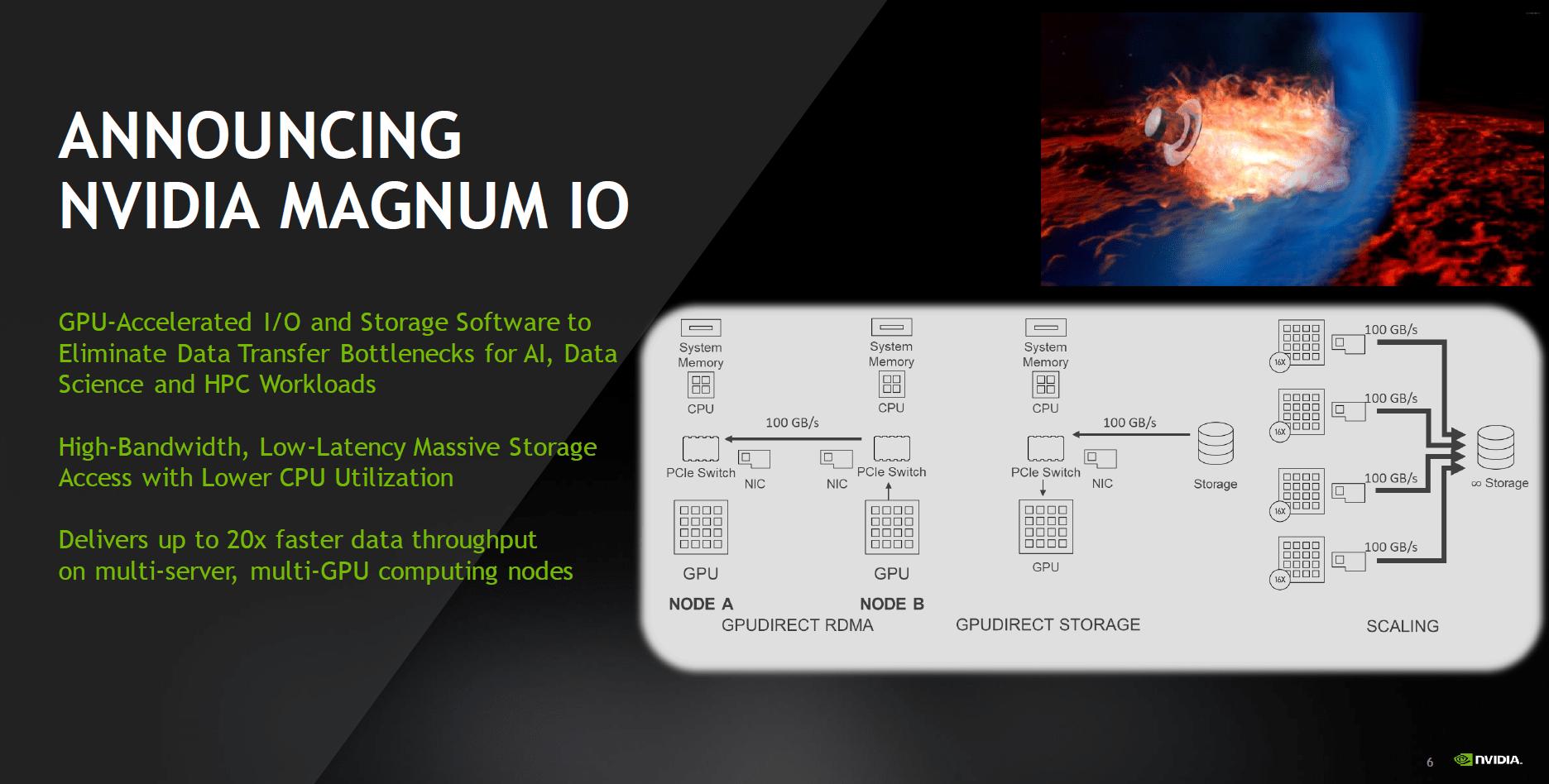 Nvidia Magnum IO