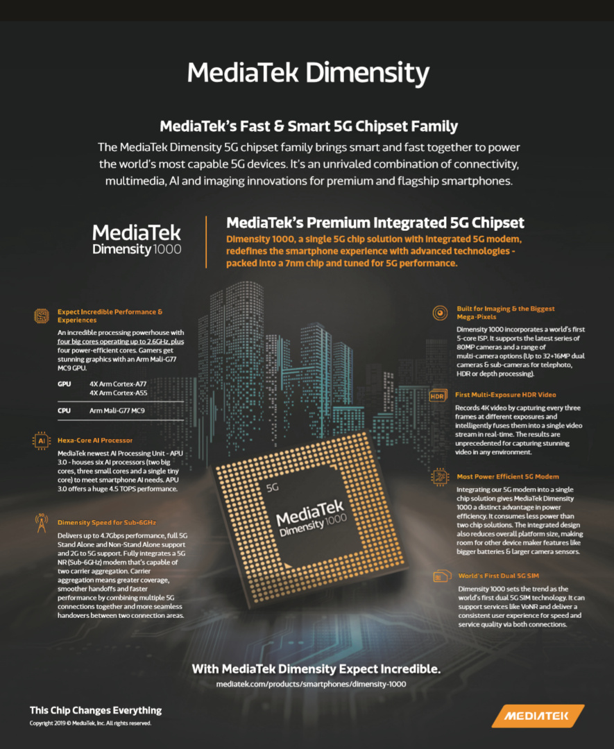 MediaTek Dimensity 1000 im Detail