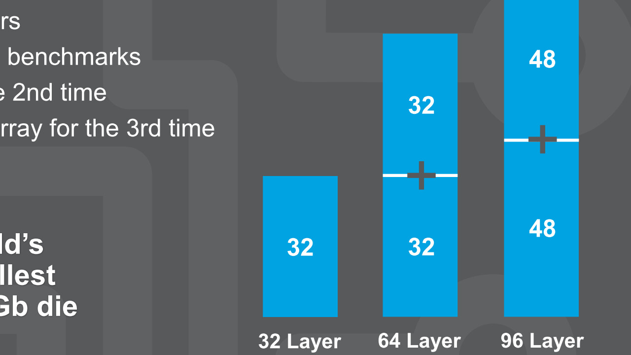 Intel SSD 665p: Intel traut 96-Layer-QLC mehr Leistung und Haltbarkeit zu