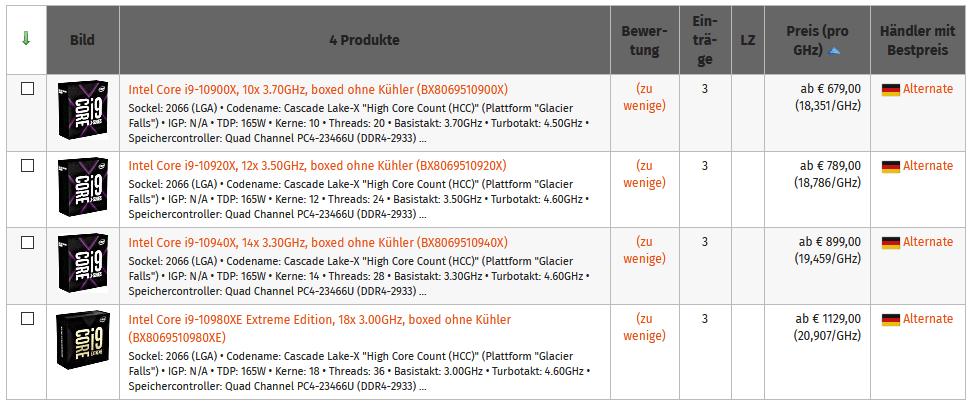 Listungen des Core X 10000 – Termin zur Lieferung hierzulande unbekannt