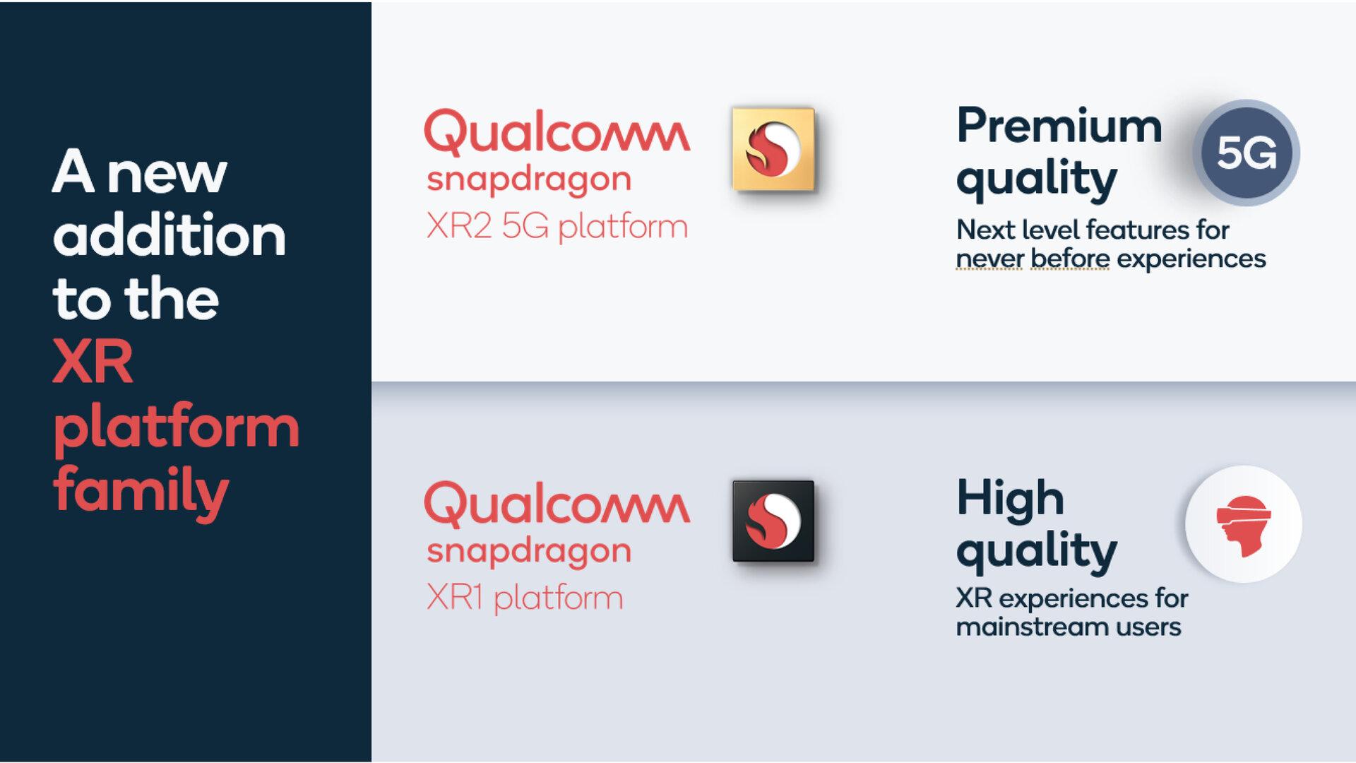 Der Snapdragon XR2 positioniert sich oberhalb des XR1