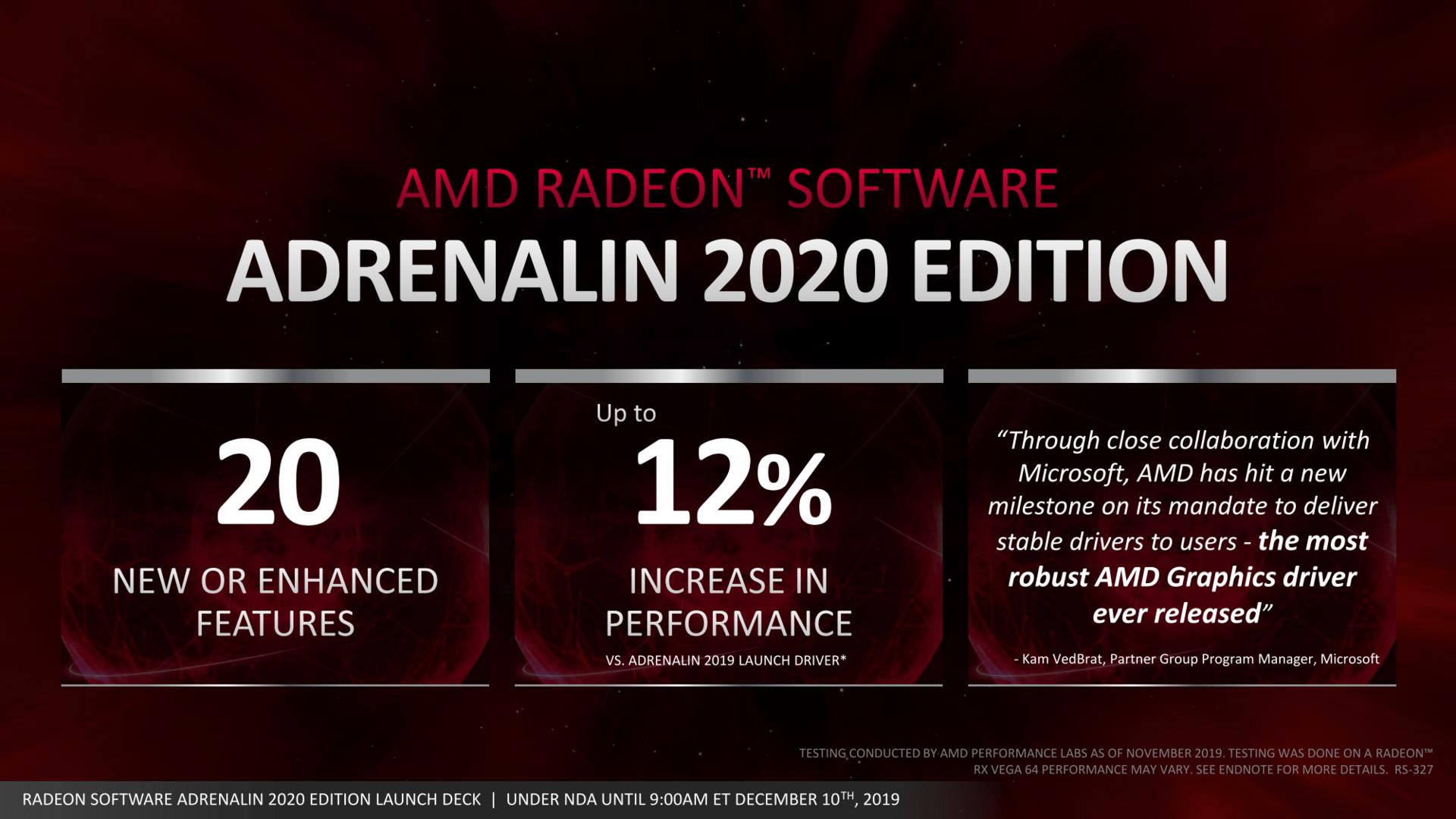 Adrenalin 2020 Edition