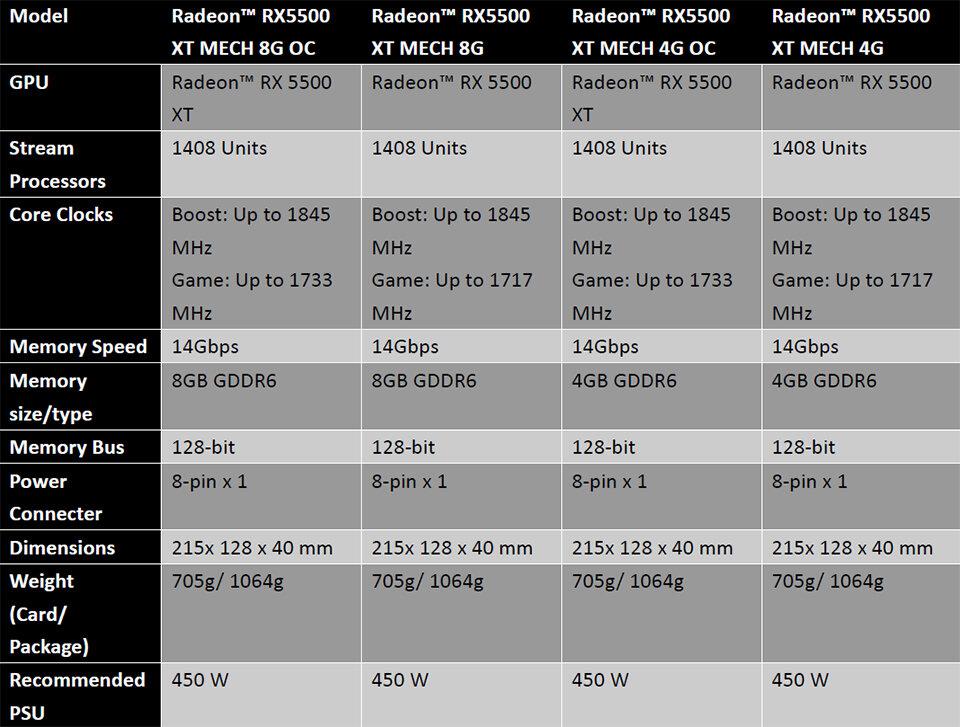 MSI Radeon RX 5500 XT Mech – Spezifikationen