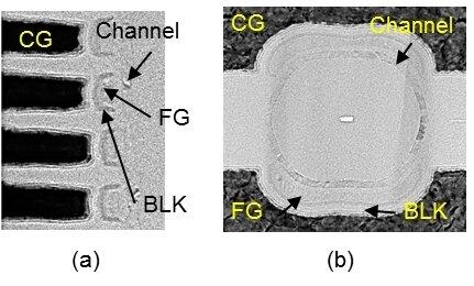 """""""Twin BiCS Flash"""" mit halbkreisförmigen FG-Zellen"""