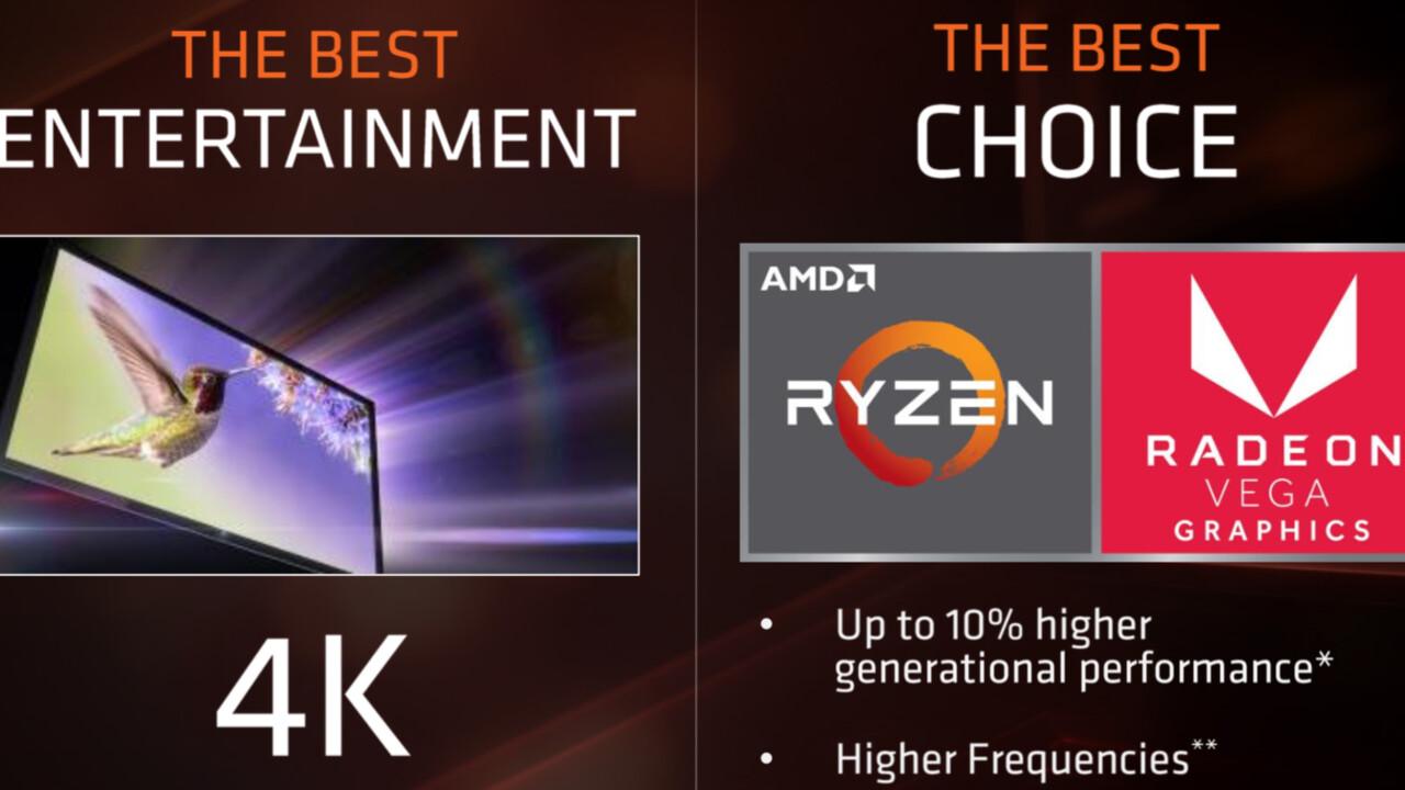 APU-Gerüchte: Grafik-Konfigurationen von AMD Renoir im Gespräch