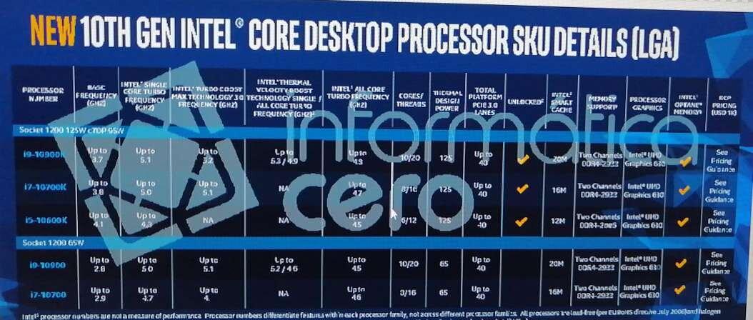 Spezifikationen von Intel Comet Lake