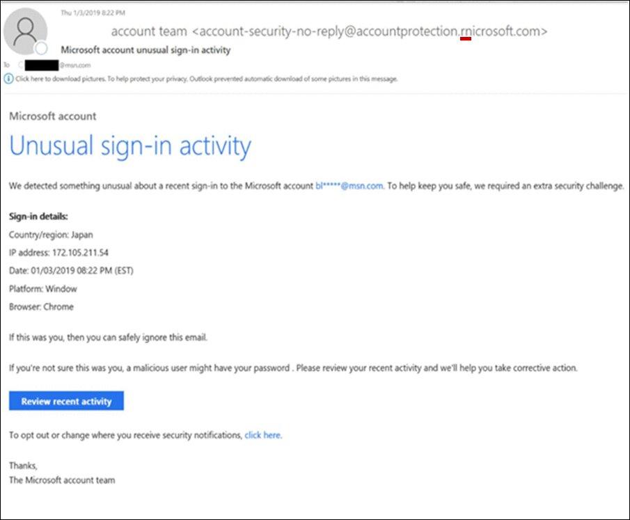 Beispiel für eine Phishing-E-Mail