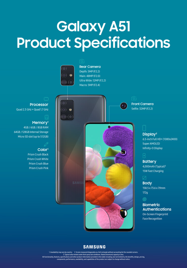 Spezifikationen des Samsung Galaxy A51