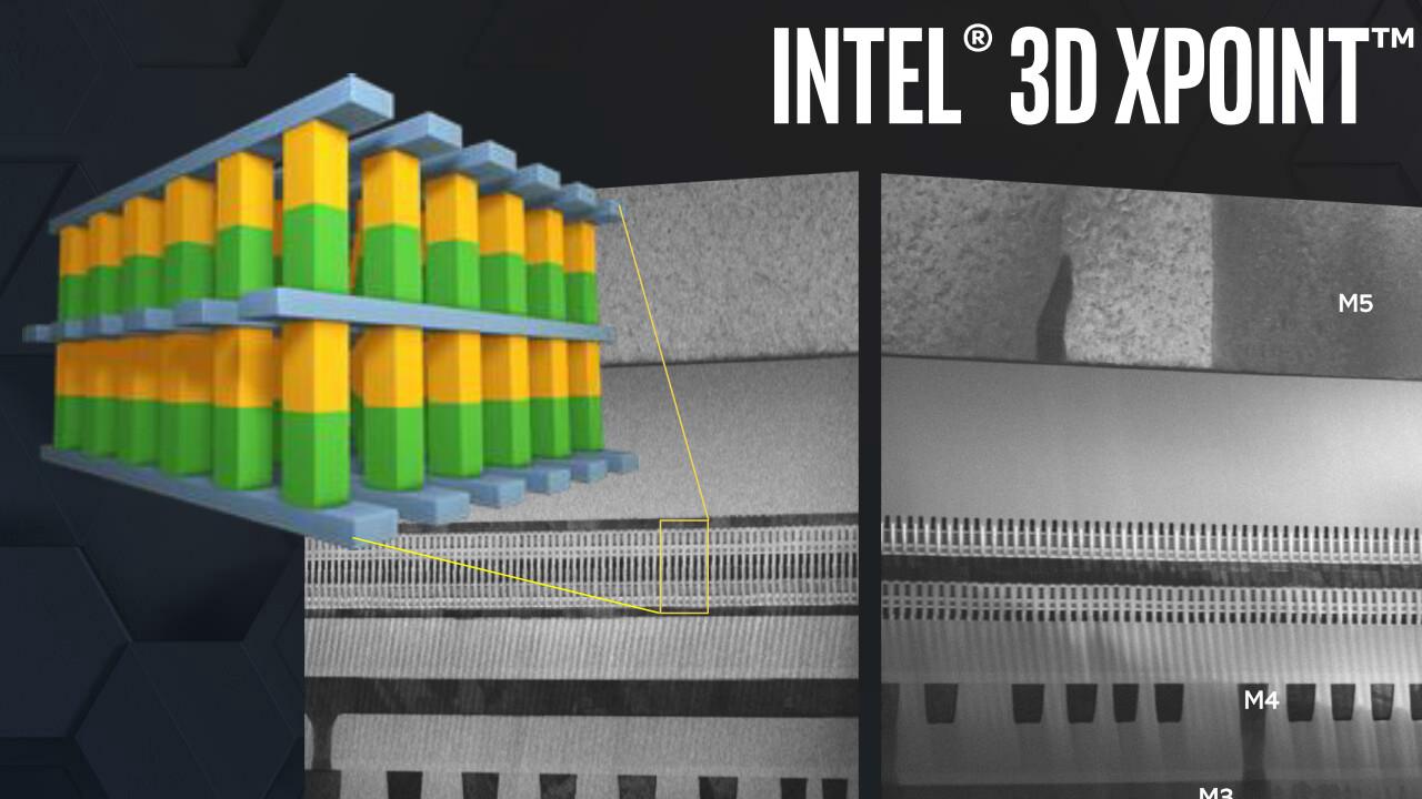 Alder Stream: Intel Optane Gen 2 kann PCIe 4.0, nur die Server noch nicht