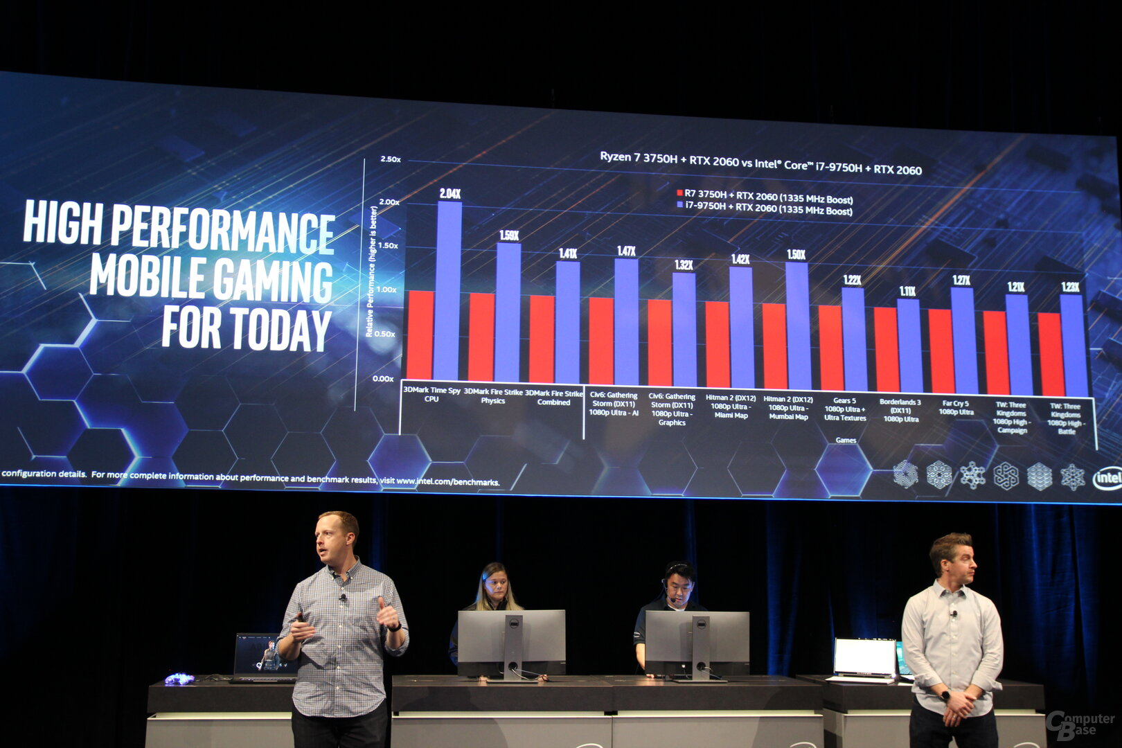 Intel Performance-Workshop zur CES 2020