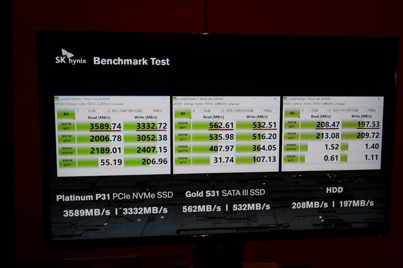 Hersteller-Benchmarks zu SK Hynix Platinum P31 und Gold S31
