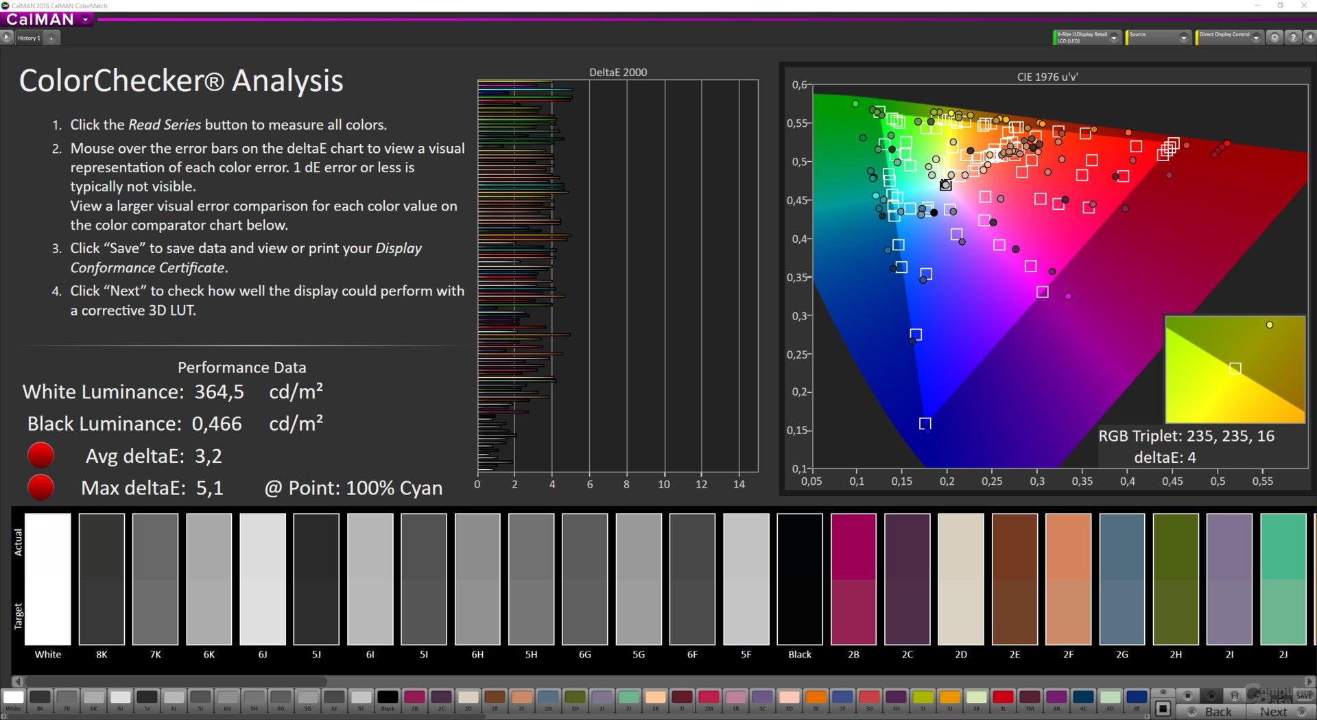 ColorMatch-Testergebnis des ViewSonic XG270QG mit minimalen Anpassungen
