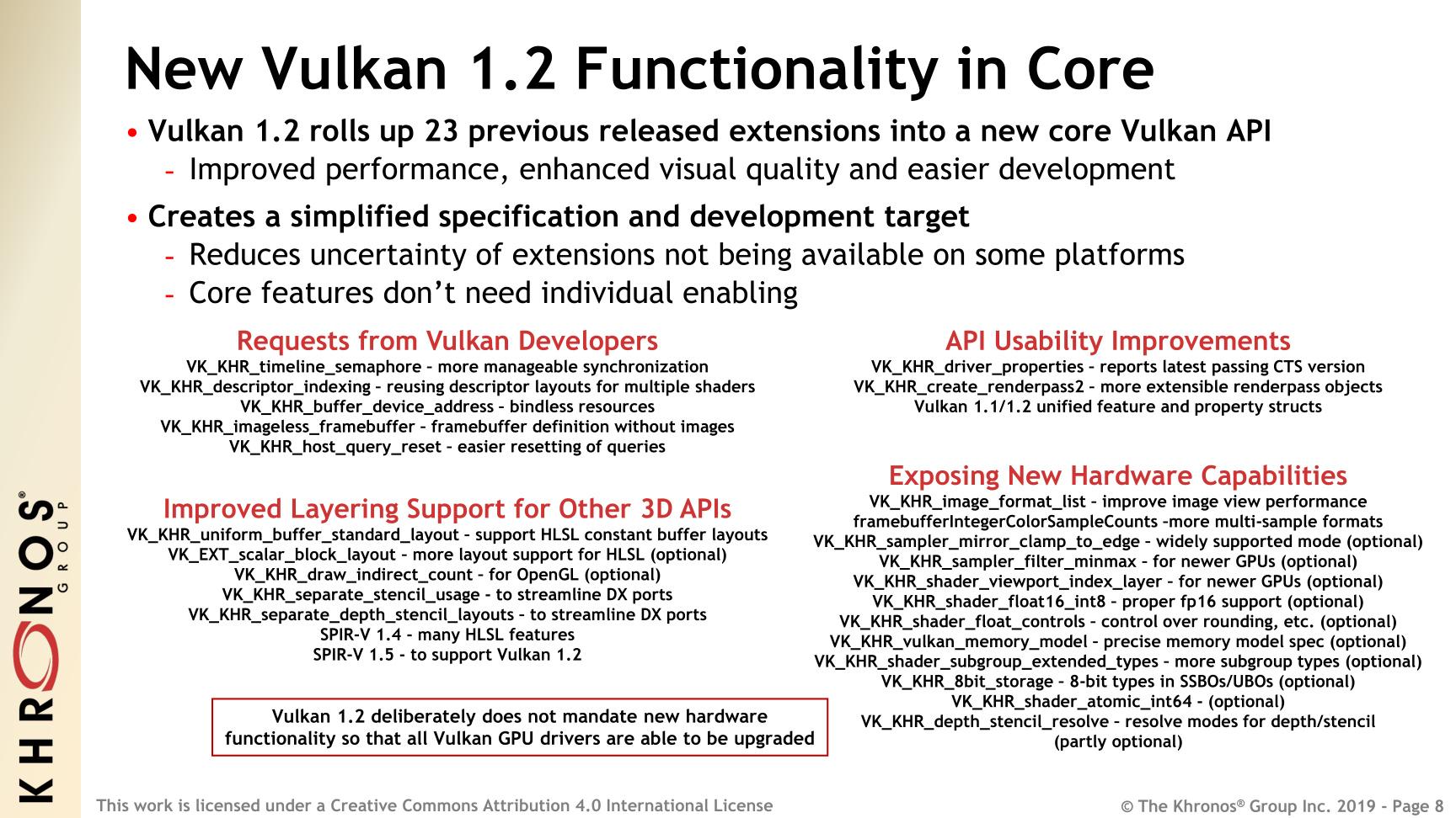 Dank neuer Funktionen und breitem Hardware-Support möchte Vulkan 1.2 viele Plattformen bedienen