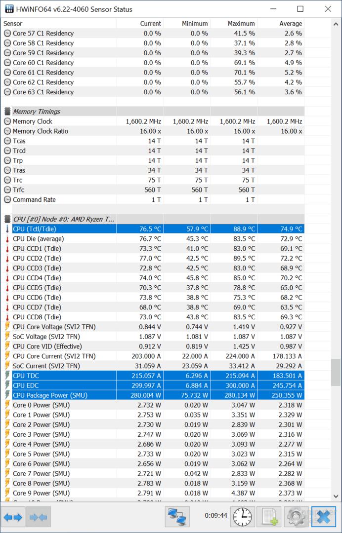 AMDs Vorgaben werden exakt umgesetzt
