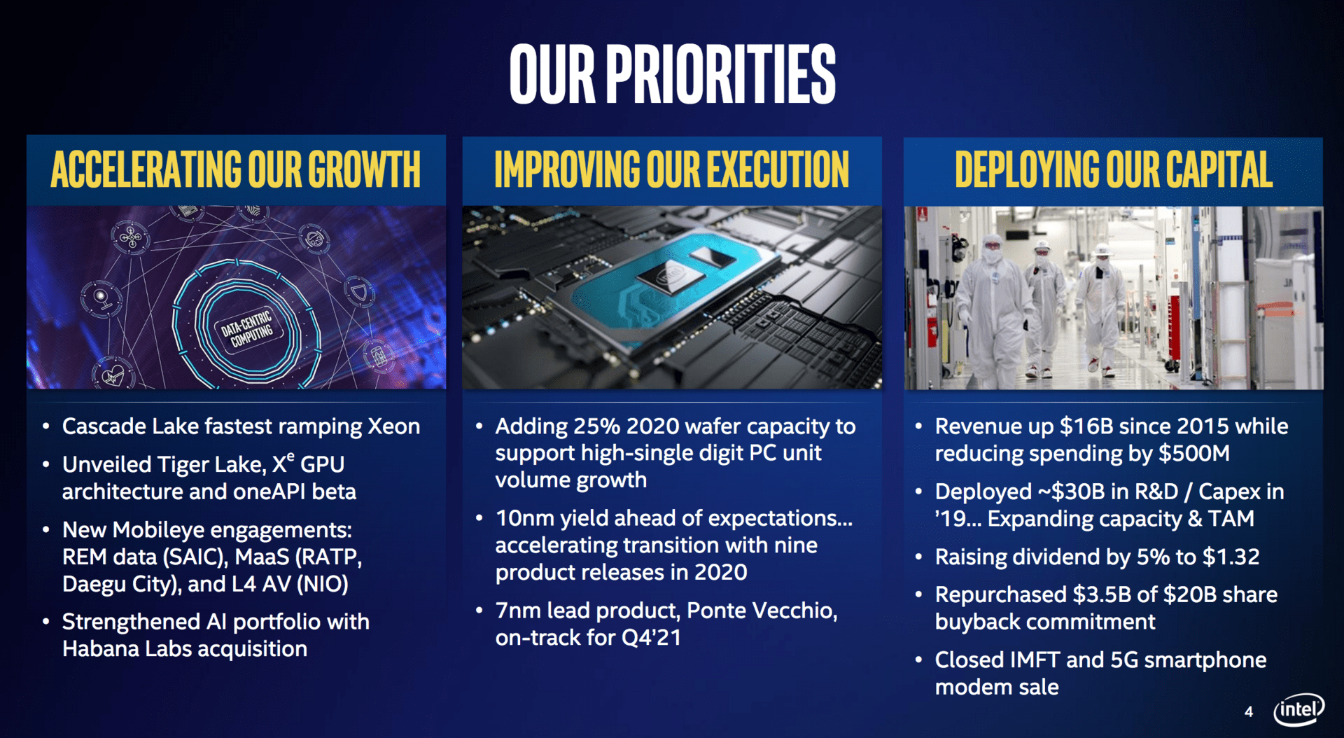 Intels Prioritäten