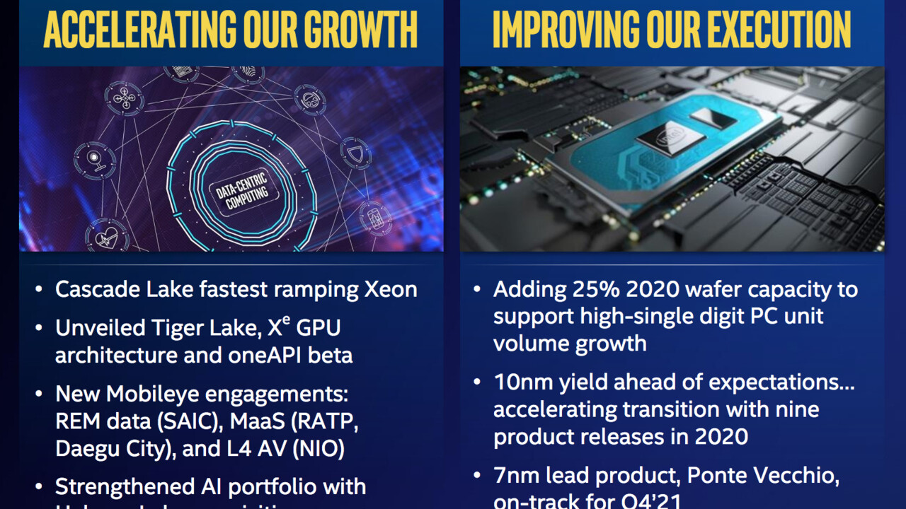 Quartalszahlen: Intel sprengt bei Umsatz und Gewinn alle Erwartungen