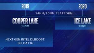 Intel Xeon: Neue Server-Prozessoren sind wieder spät dran