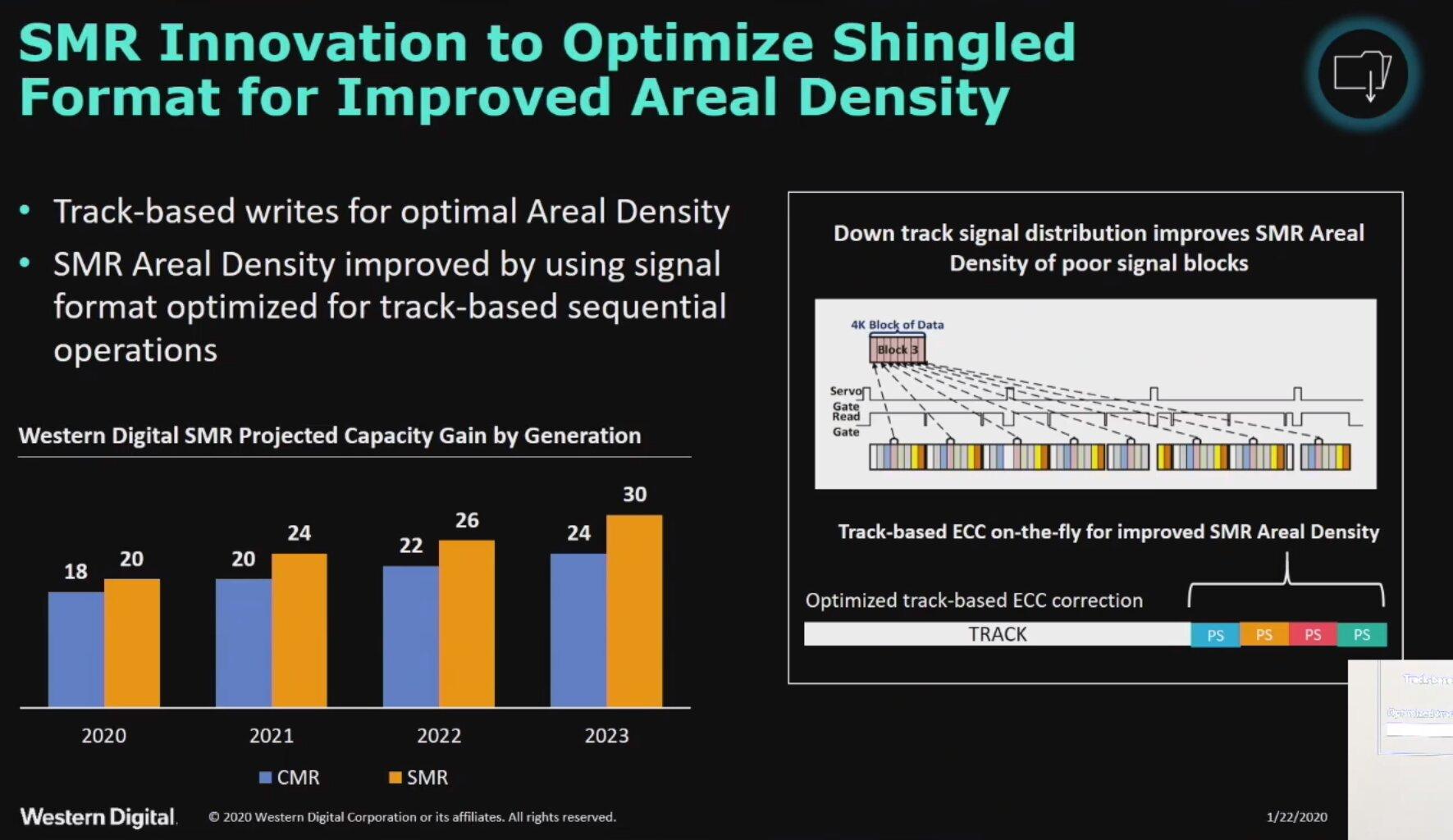 Weitere Optimierung für SMR-Technik