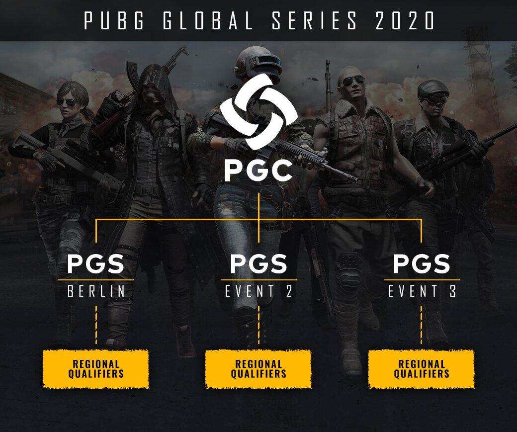 Vier Turniere sind weiterhin für 2020 geplant