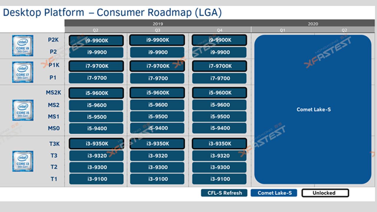 Intel-CPU-Gerüchte: Comet-Lake-i7 mit 5,3GHz und Alder Lake-S in Datenbank