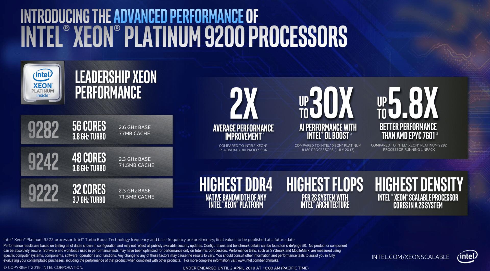 Mit ihren insgesamt 2.292 Xeon Platinum 9242 erreicht Lise 5,3 PetaFLOPS im realen Betrieb (Rmax)