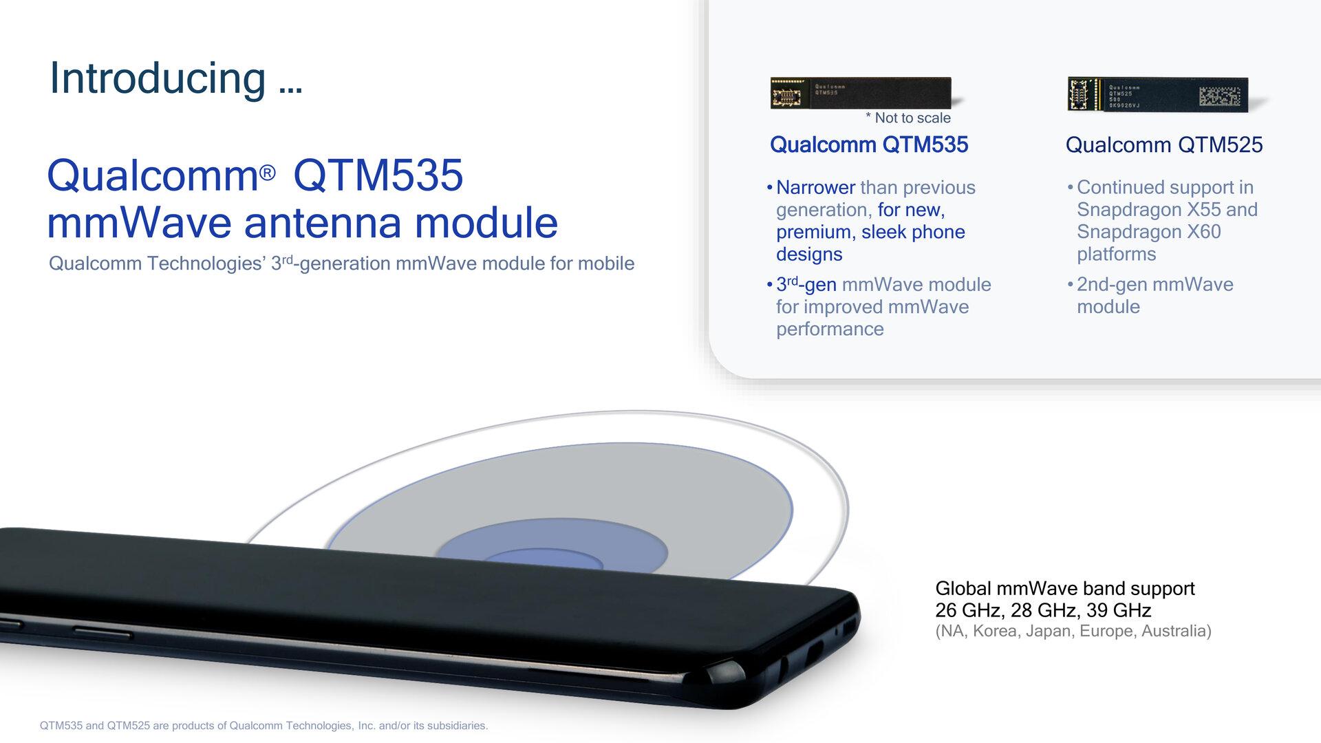 Das QTM535 baut kompakter als das QTM525