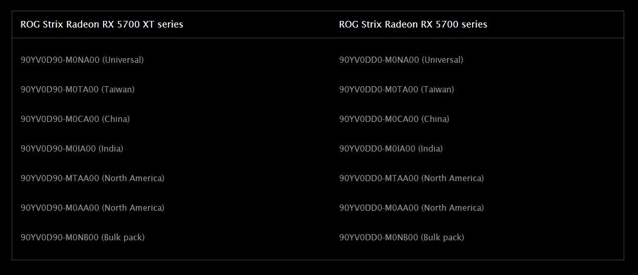 Asus ROG Strix Radeon RX 5700(XT) - berechtigte Modelle für das Free-Upgrade-Kit