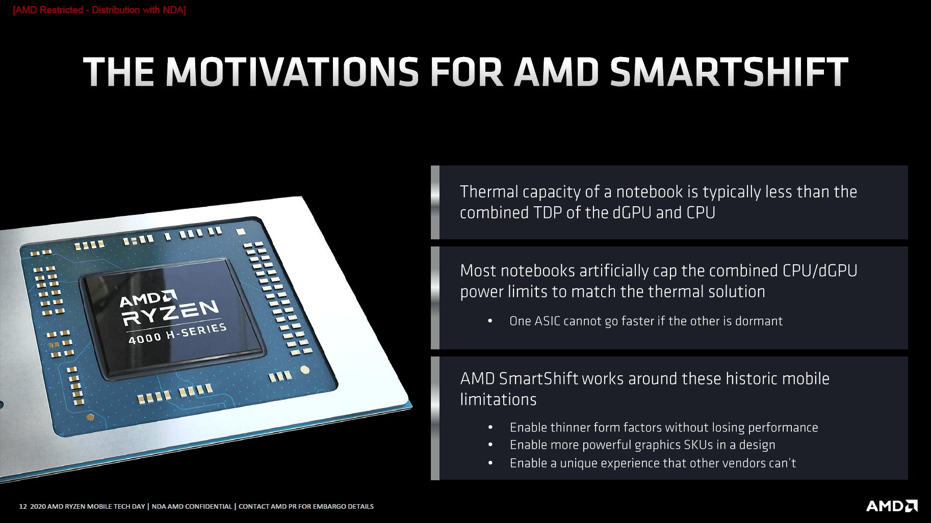 Neues Feature: AMD Smartshift