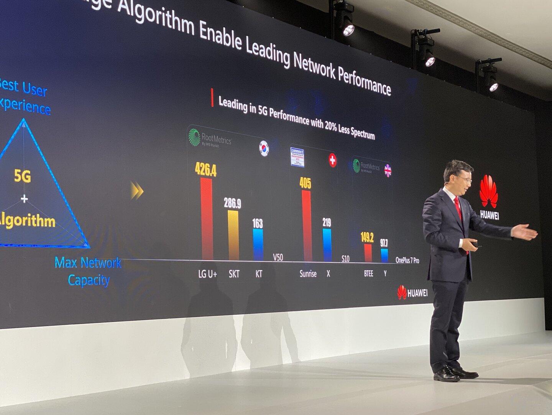 Huawei über die Vorteile der eigenen Hardware und Algorithmen