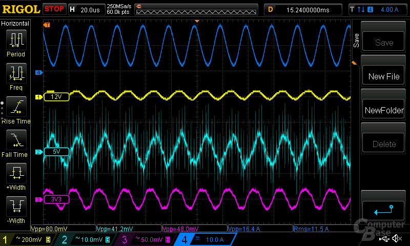 Phanteks AMP P550G – Dynamische Belastung mit 50 Kilohertz