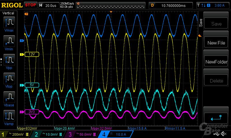 be quiet! Straight Power 11 550W – Dynamische Belastung mit 50 Kilohertz