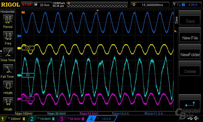 Corsair RM650 – Dynamische Belastung mit 50Kilohertz