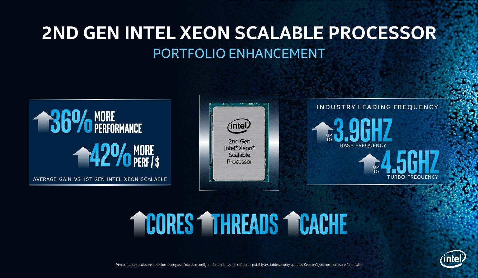 2nd-Gen Xeon Scalable Portfolio Enhancements