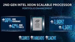 Cascade Lake Refresh: 28 Kerne kosten bei Intel jetzt 6.107 USD weniger