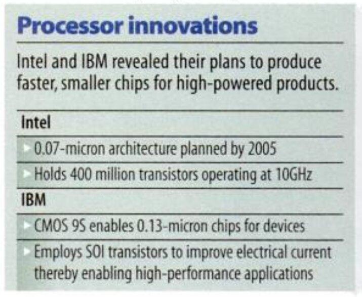 Infoworld berichtet im Jahr 2000 über Intels 10-GHz-CPU