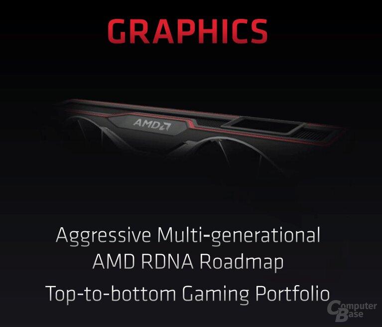 Zeigt sich hier eine Radeon RX 6900 (XT) mit Big Navi (RDNA 2)?