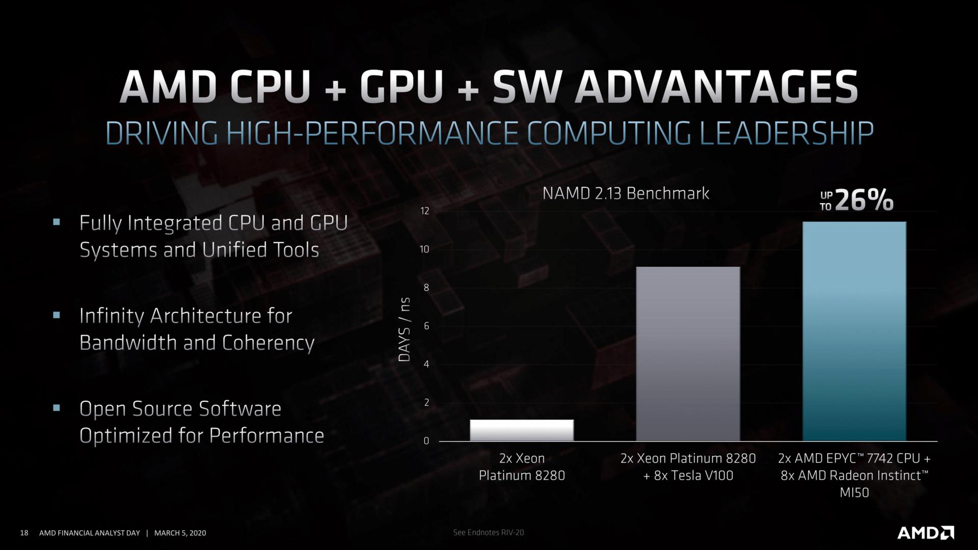 David Wang: Driving GPU Leadership