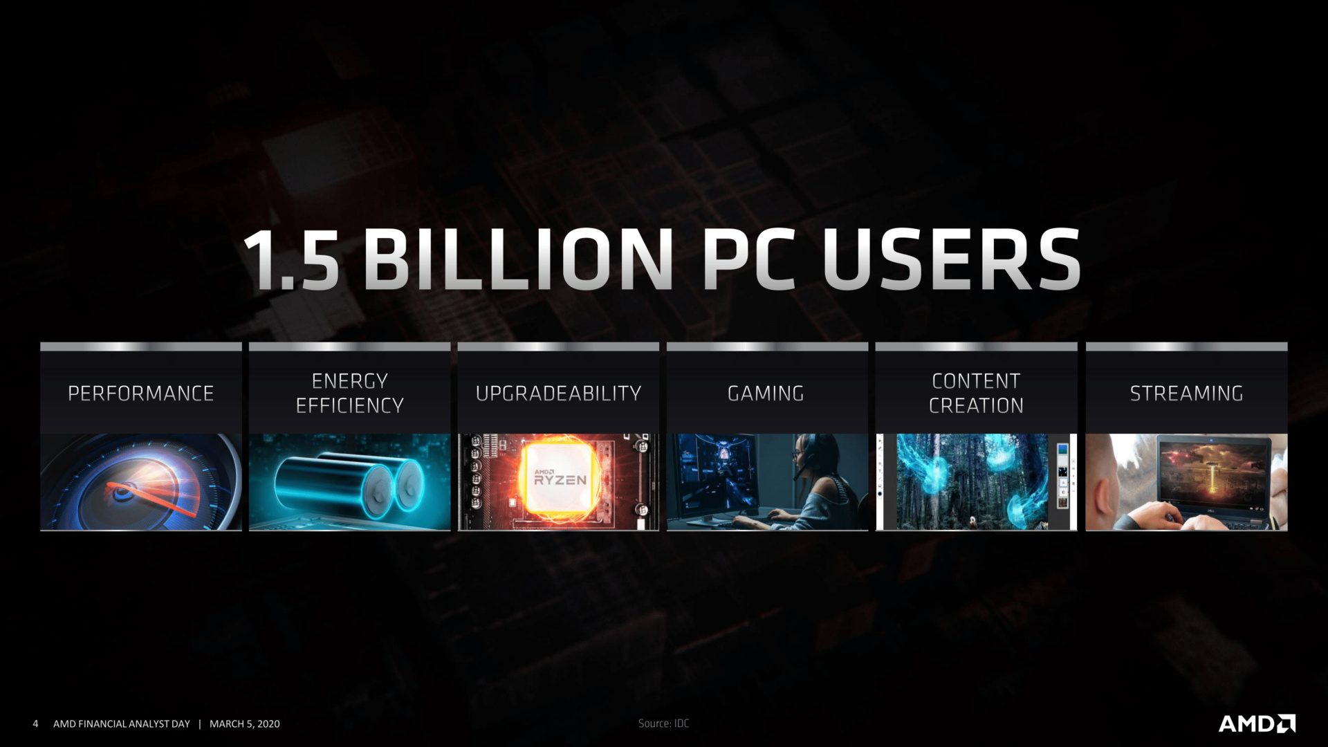Rick Bergman: Driving Growth Across PCs and Gaming