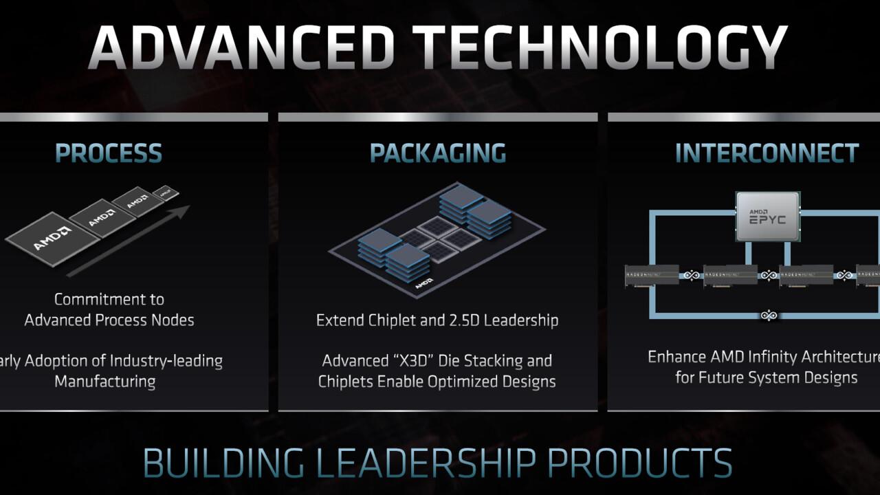 AMDs Ausblick: Fabric, X3D Packaging und Warten auf Intels Gegenschlag