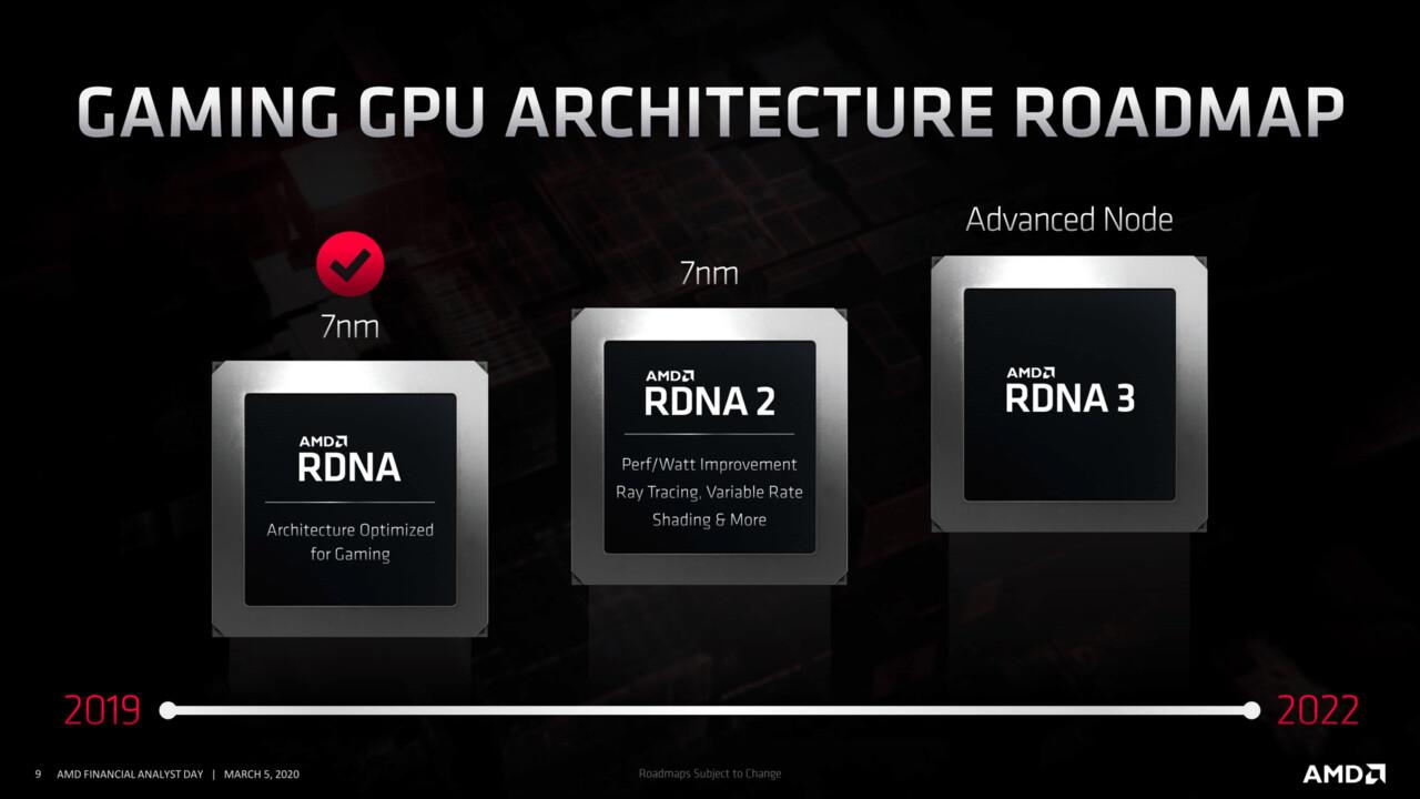 Next Gen Radeon: AMD verabschiedet sich vom Blower-Kühler