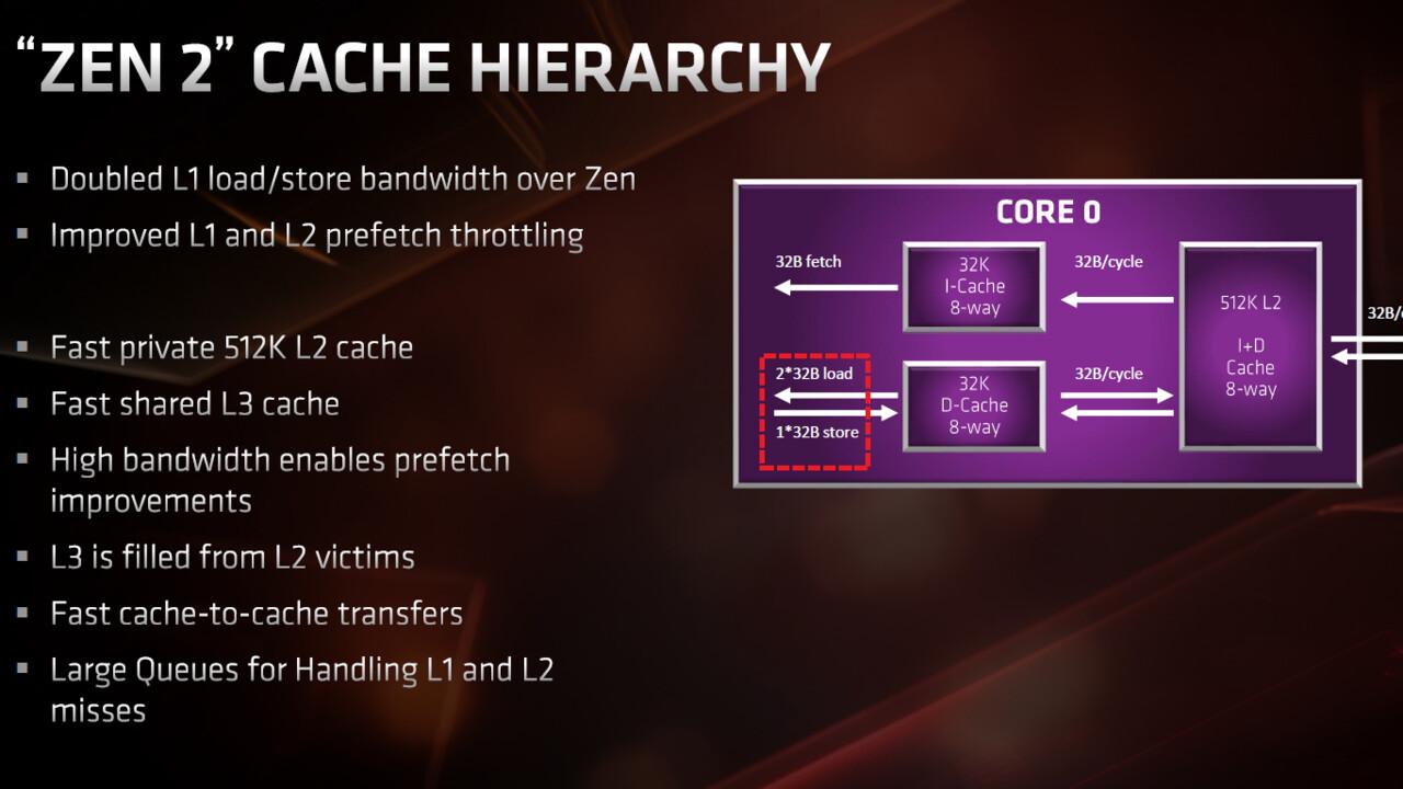 Ryzen và Epyc: Lỗ hổng ảnh hưởng đến tất cả các bộ xử lý AMD hiện tại