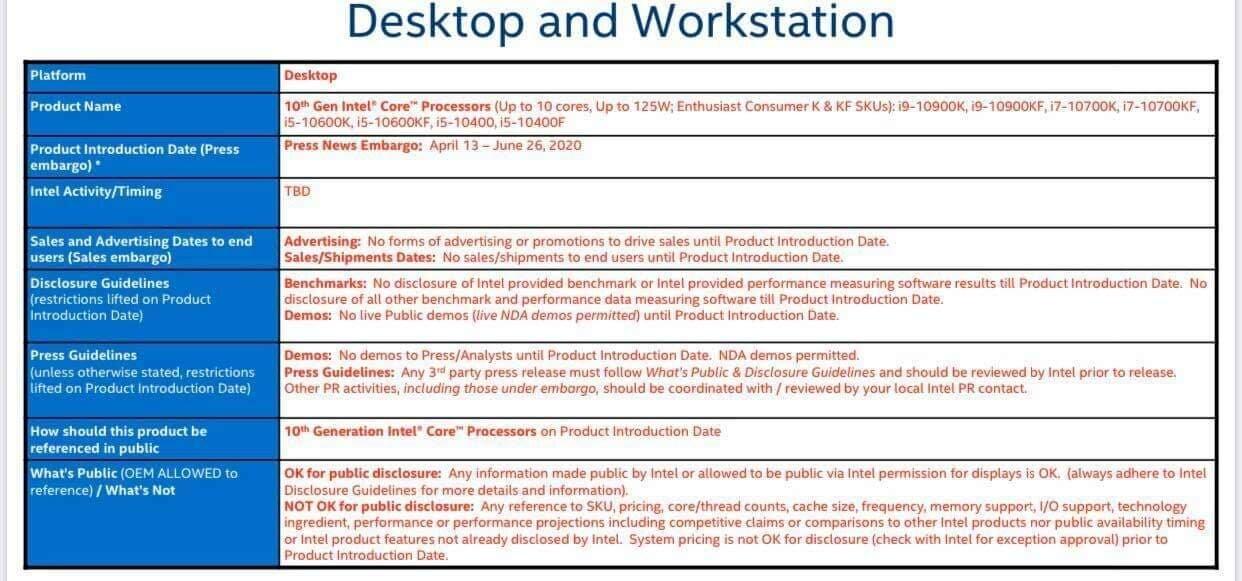 Intel-Fahrplan zur Veröffentlichung von Comet Lake-S