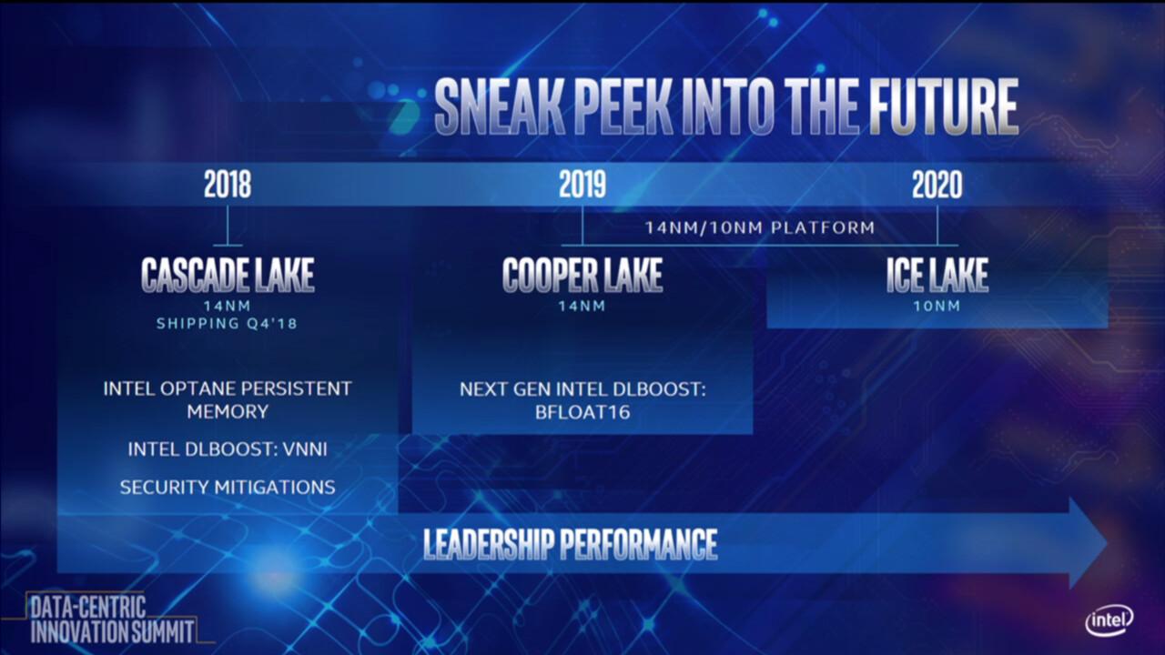 Cooper Lake-4: Intel streicht Server-CPUs von der Roadmap