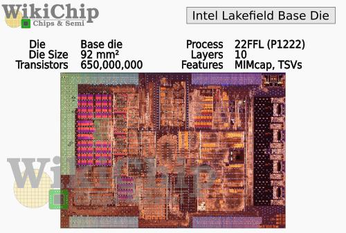 Base-Die von Intel Lakefield