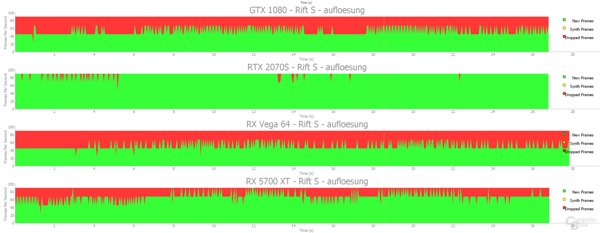 Der direkte Vergleich in 3.080 × 3.310 (350 %), Ultrahoch