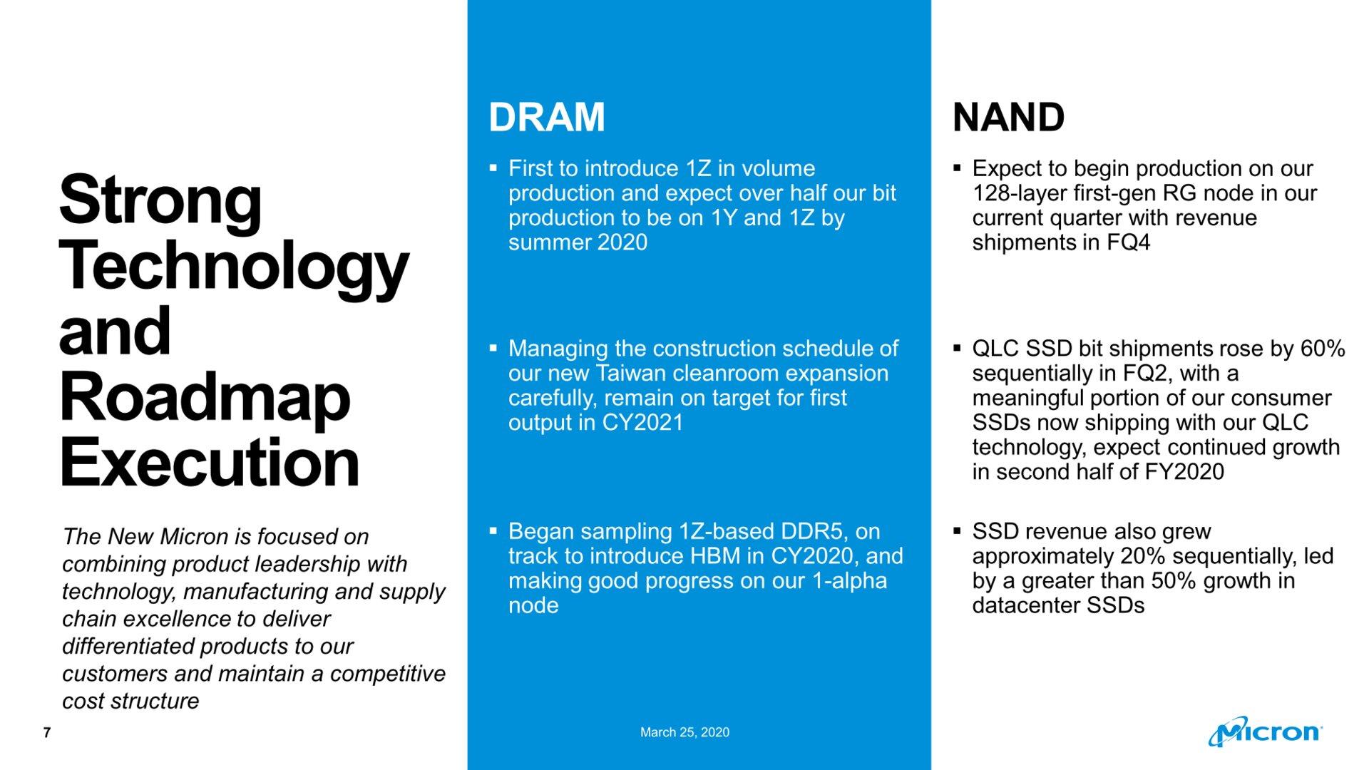 Fahrplan für DRAM und NAND